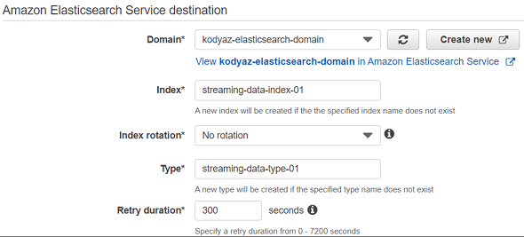 Amazon Elasticsearch service as Kinesis Firehose delivery destination