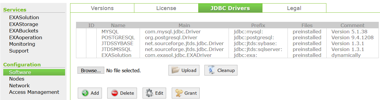 JDBC Drivers to connect Exasol to other databases like SQL Server