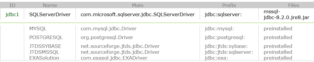 SQL Server JDBC driver on Exasol Database