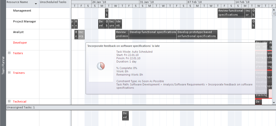 microsoft-project-2010-team-planner-view