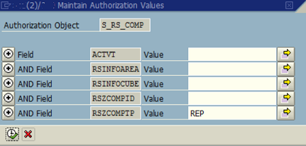 ABAP authorization object field values