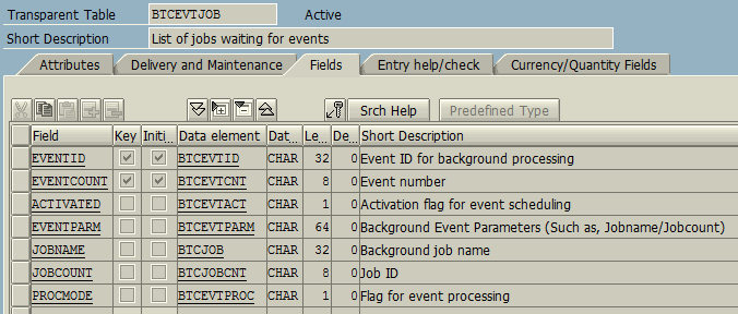 ABAP BTCEVTJOB table for List of jobs waiting for events