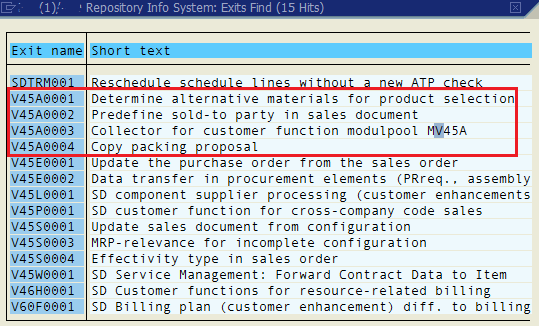 ABAP user exits list for sales order package