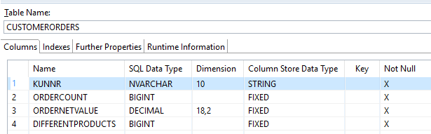 HANA database table columns created by SQL Select statement