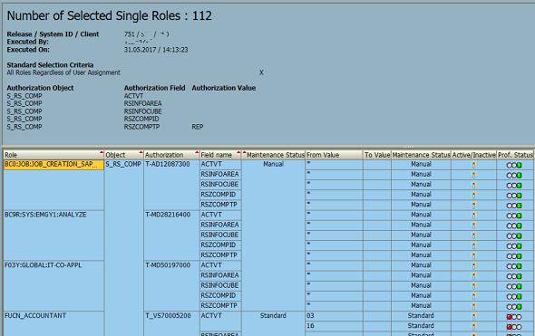 SAP roles for ABAP authorization object field values in SUIM transaction