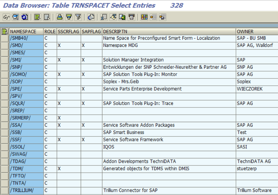 SAP namespaces from ABAP table TRNSPACET
