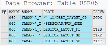 ABAP table USR05 to store SAP user parameters