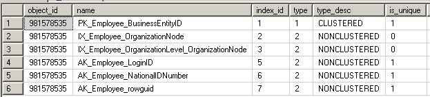 sql-server-sysindexes-system-view-for-index-on-table