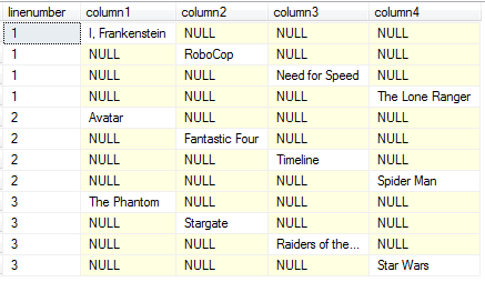 display row data in multiple columns using SQL