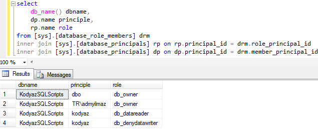 SQL Server database role mappings to principals
